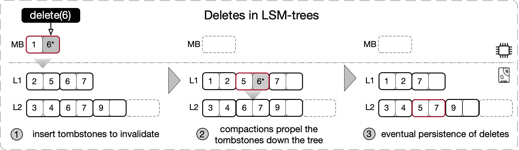 LSM pimpandhost 08 ( YouTube